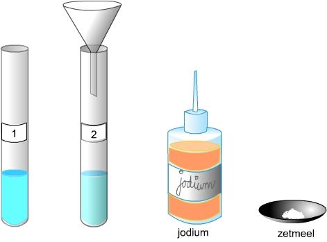 jodium oplossing